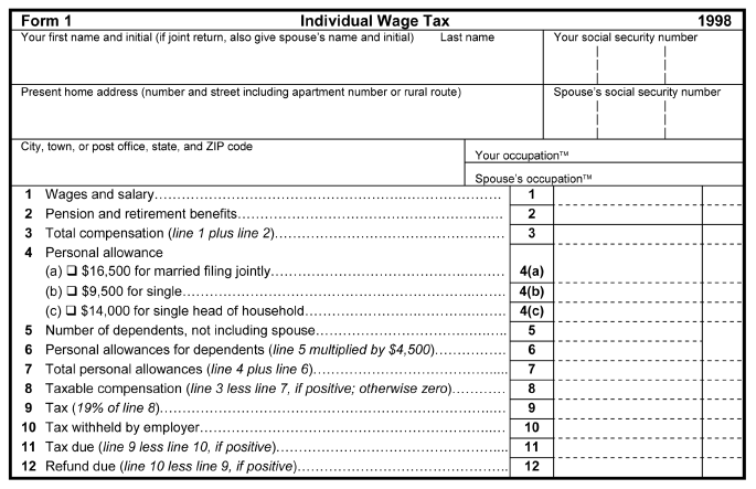 Individual wage-tax form shows that flat tax cuts government micromanagement