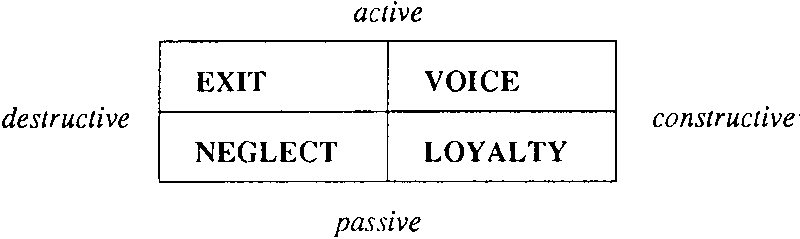 "Rest from conflict — ""loyalty"" — is passive with respect to the social partner, and is constructive"